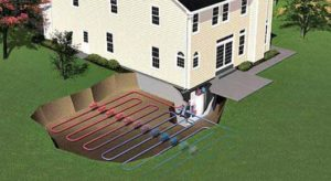 house heating system geothermal
